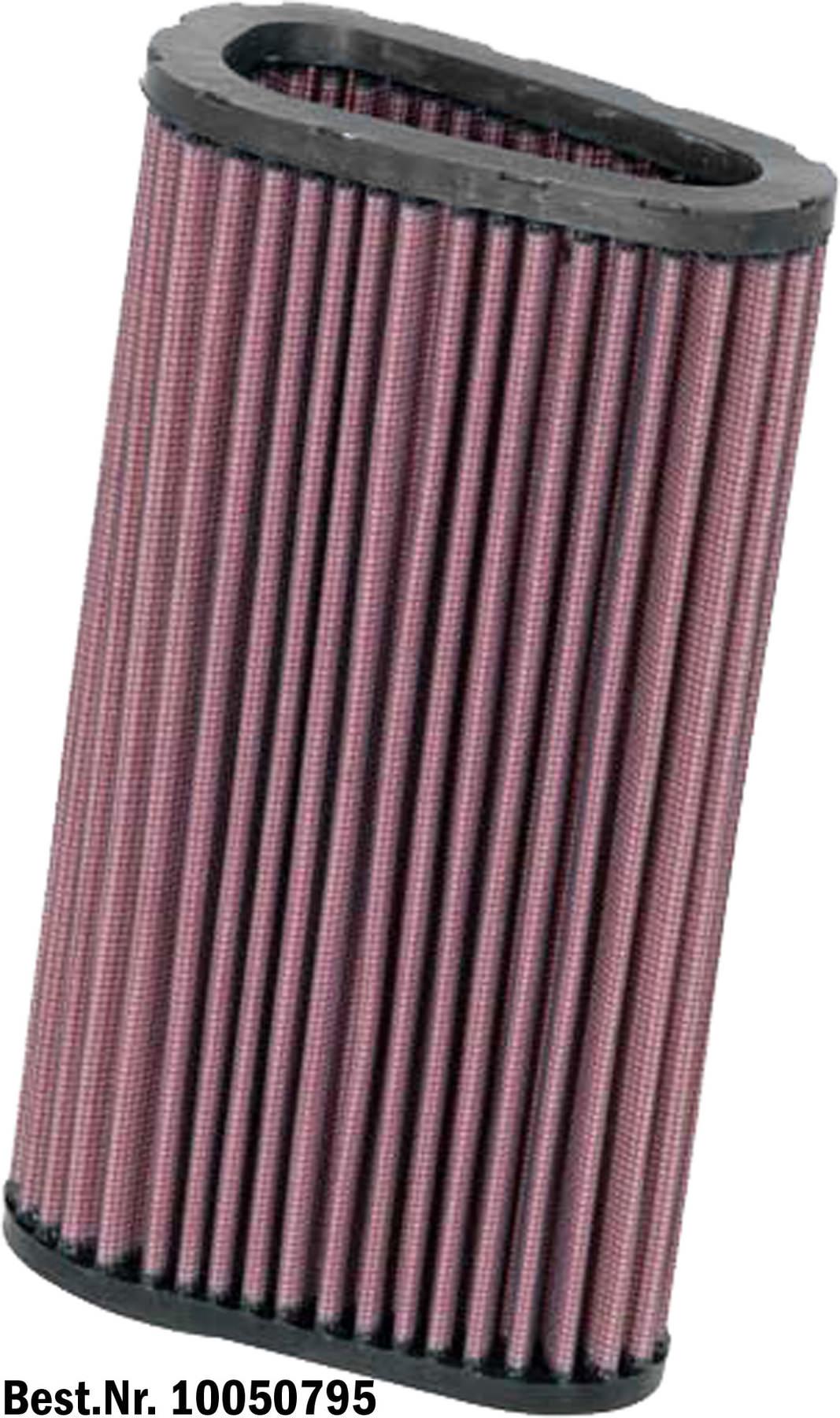 K/&N Sportluftfilter Tauschfilter E-1006